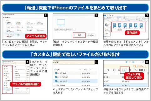 iPhoneバックアップはiTunesを使わない方が便利