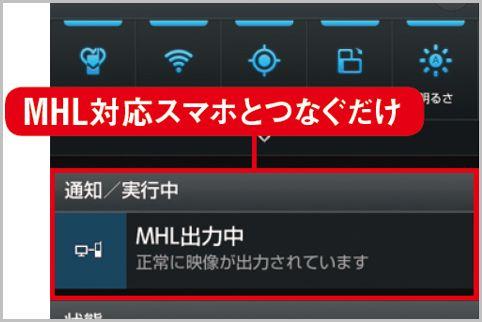 わずか千円で動画配信サービスをテレビで視聴する