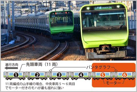 電車はパンタグラフが付いた車両に乗るべき理由