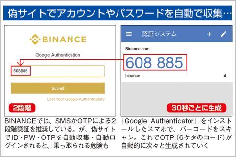 2段階認証ワンタイムパスワードを盗む手口とは