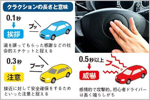 あおり運転のきっかけを作らないドライブ術とは
