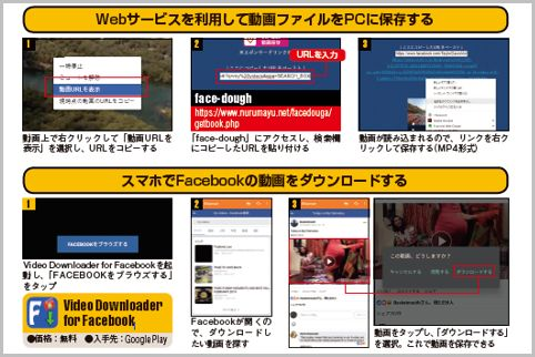 Facebookの動画を保存する裏テクニックとは?