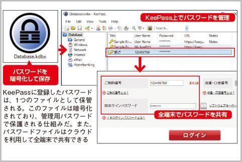 パスワード管理ソフト「KeePass」で漏洩を防止