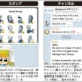 LINEよりも秘匿性が高いアプリ「Telegram」とは
