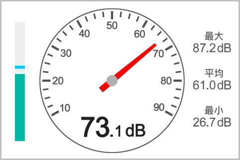 工事現場で発生する騒音を測定アプリでチェック