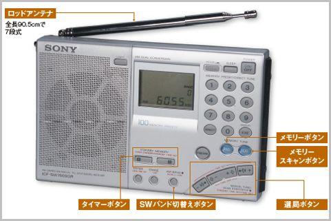 生産終了となった最後の日本製BCLラジオの性能