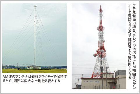 AMラジオ放送局がAM放送を廃止したい理由とは?