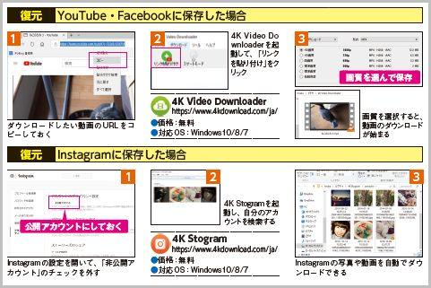 インスタグラムの動画や写真を自動ダウンロード