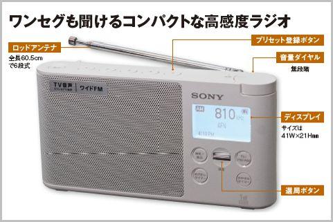 ワンセグも聞ける高感度ラジオ「XDR-56TV」