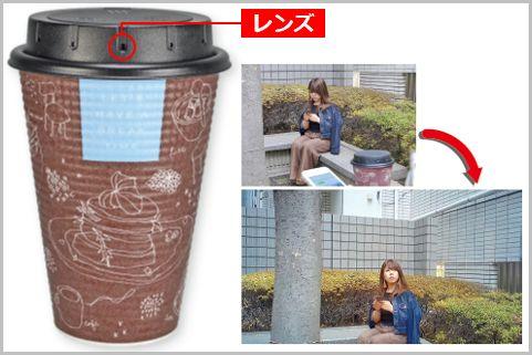 コーヒーカップ型スパイカメラのレンズはどこ?