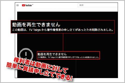 YouTubeの監視システム「Content ID」の仕組み