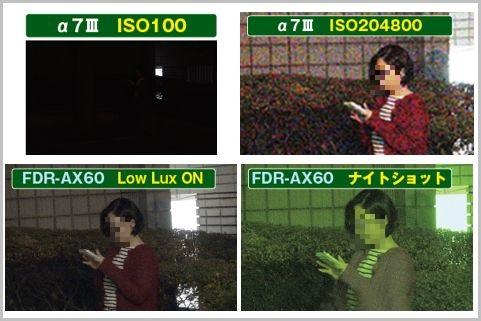 暗視撮影できるソニーの代表的カメラ2機種とは