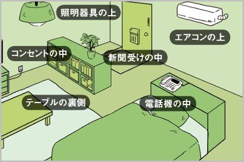 盗聴器がないかチェックしておくべき5つの場所