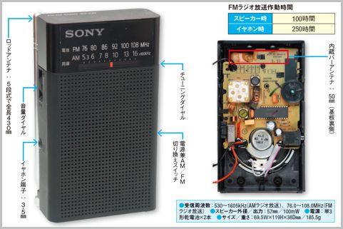 2週間の連続受信が可能なソニーの低価格ラジオ