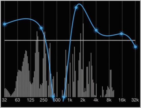 100均イヤホンの音が劇的に向上する無料アプリ