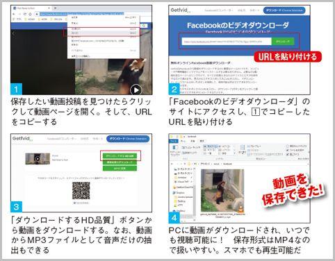 Facebookに投稿された動画を簡単に保存する方法