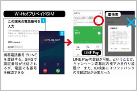 プリペイドSIMでLINEの複数アカウントを登録する