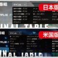 Netflixアメリカ版のコンテンツを視聴する方法