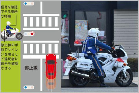 白バイが潜む交通違反がおこりやすい交差点とは