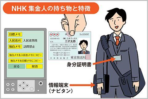 NHK受信契約を拒否しても何度も訪問してくる理由