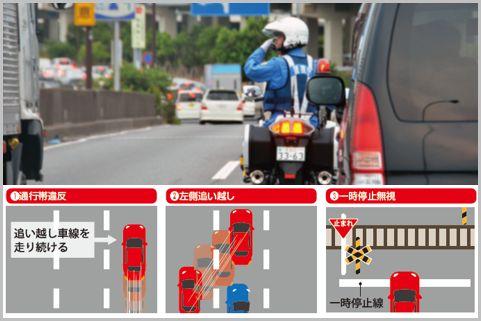 年度末に注意したい「小さな交通違反」ベスト3
