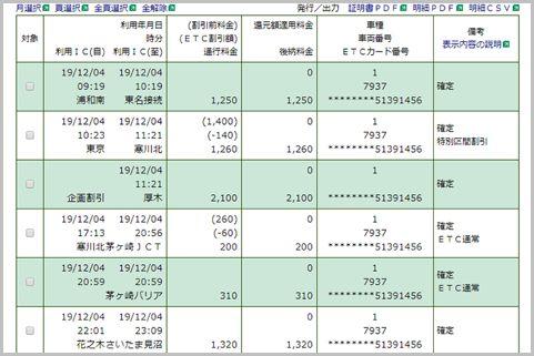 過去15か月間のETC利用明細をWebで確認する方法