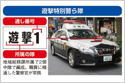 危険度の高い白黒パトカーは窓の記号で見分ける