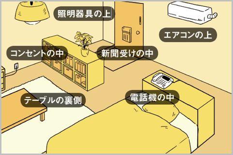 自宅に盗聴器がないかチェックすべき6つの場所