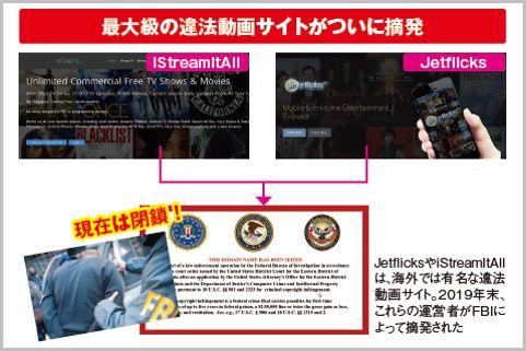 NetflixやHuluの違法動画サイトの実態に迫る