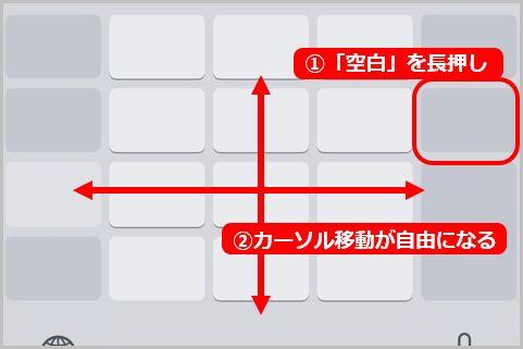 iPhone「空白の長押し」ほかキー操作の便利テク