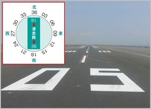 空港の滑走路に描かれた数字の「方角」の読み方