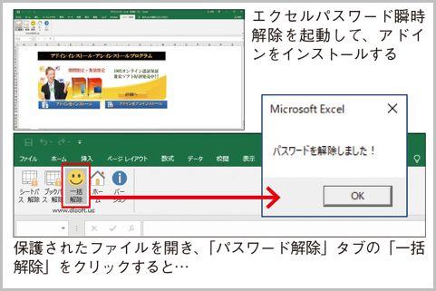 エクセルやZIPのパスワードを強制解除する方法