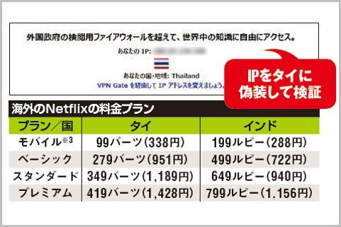 Netflixの月額料金を1円でも安くする方法とは?