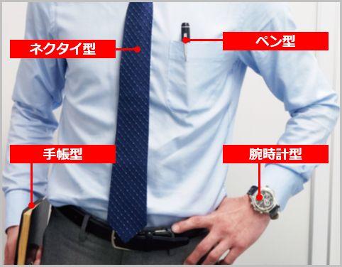 日本における「擬装カメラ」5大ブランドとは?