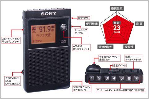 防災ラジオにもなるおすすめポケットラジオは?