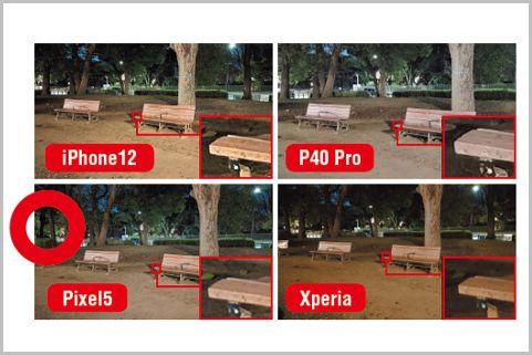 夜景をスマホで撮るなら「Pixel5」が優秀だった
