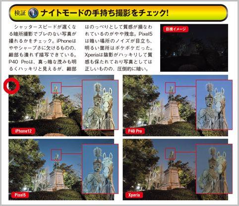 カメラ性能の高いスマホ4機種ナイトモード比較