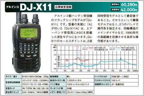 アルインコ「DJ-X11」(広帯域受信機)