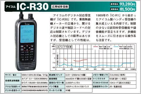 アイコム「IC-R30」(広帯域受信機)