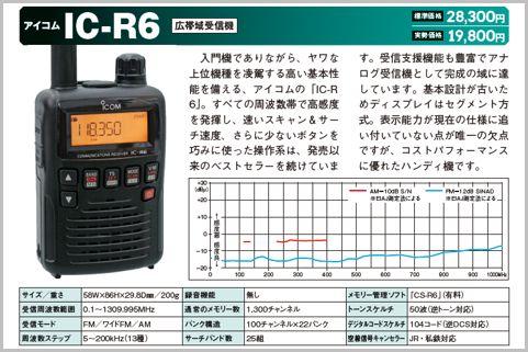 アイコム「IC-R6」(広帯域受信機)