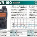 八重洲無線「VR-160」(広帯域受信機)
