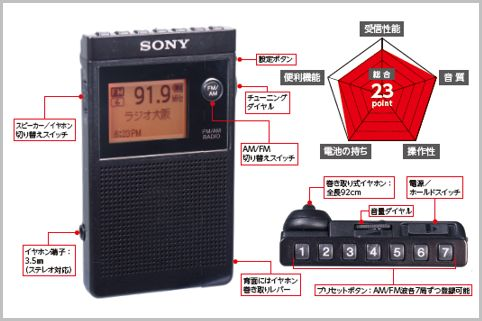 単4×1本で100時間持つソニーのポケットラジオ