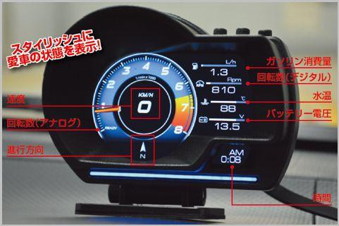車両の情報を網羅するヘッドアップディスプレイ