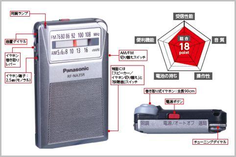 AM受信のバランスが良好なパナソニックのラジオ