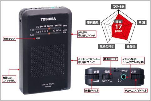 アナログな操作感を追求した東芝のラジオとは?
