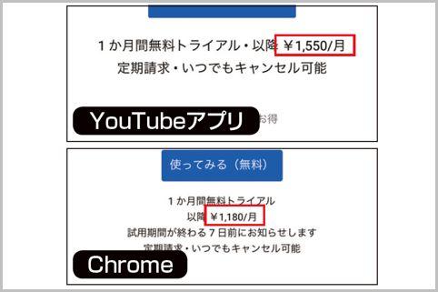 YouTube Premiumはブラウザから登録しないと損